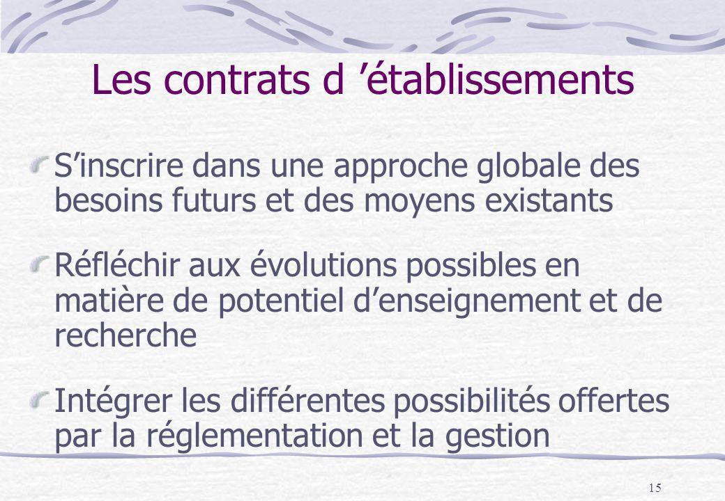 15 Les contrats d établissements Sinscrire dans une approche globale des besoins futurs et des moyens existants Réfléchir aux évolutions possibles en