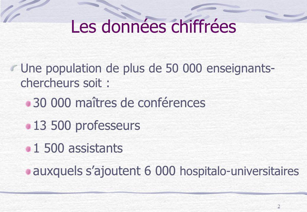 2 Les données chiffrées Une population de plus de 50 000 enseignants- chercheurs soit : 30 000 maîtres de conférences 13 500 professeurs 1 500 assista