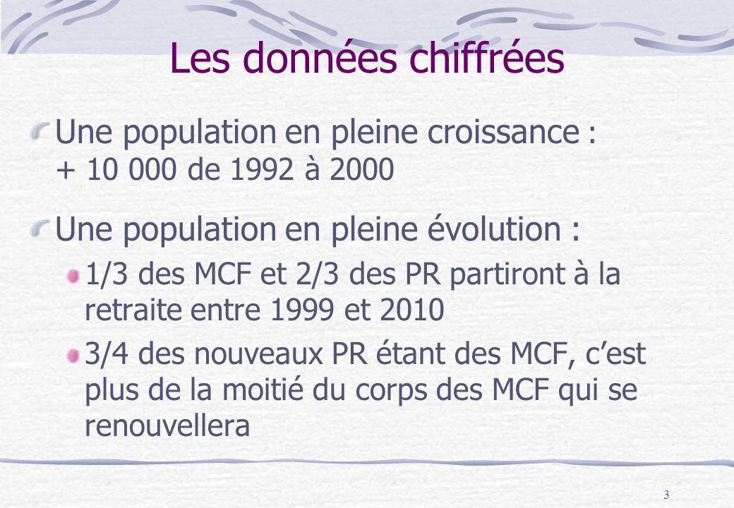 3 Une population en pleine croissance : + 10 000 de 1992 à 2000 Une population en pleine évolution : 1/3 des MCF et 2/3 des PR partiront à la retraite