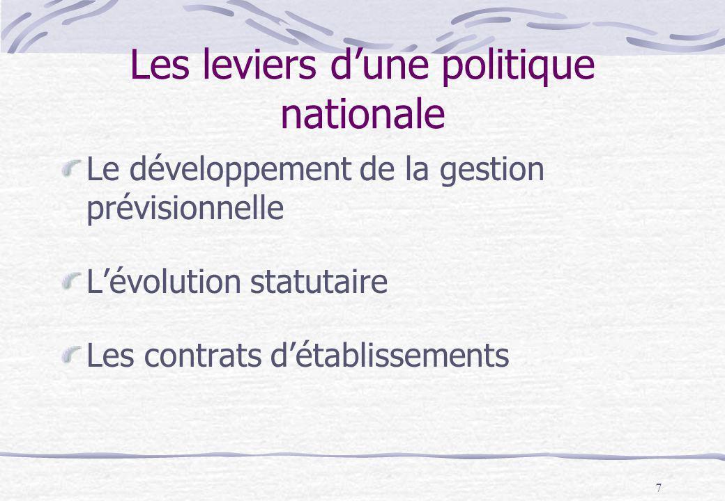 7 Les leviers dune politique nationale Le développement de la gestion prévisionnelle Lévolution statutaire Les contrats détablissements