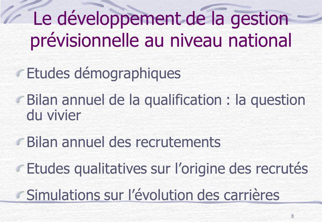 8 Le développement de la gestion prévisionnelle au niveau national Etudes démographiques Bilan annuel de la qualification : la question du vivier Bila