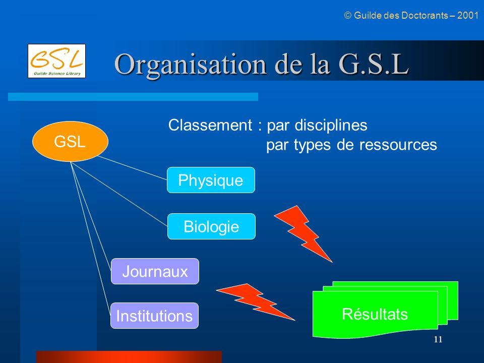 11 Organisation de la G.S.L © Guilde des Doctorants – 2001 GSL Physique Biologie Résultats Classement : par disciplines Journaux Institutions par types de ressources