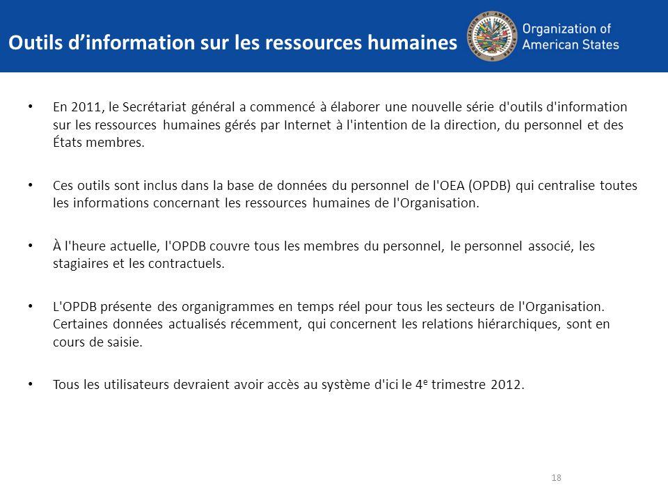 Outils dinformation sur les ressources humaines En 2011, le Secrétariat général a commencé à élaborer une nouvelle série d'outils d'information sur le