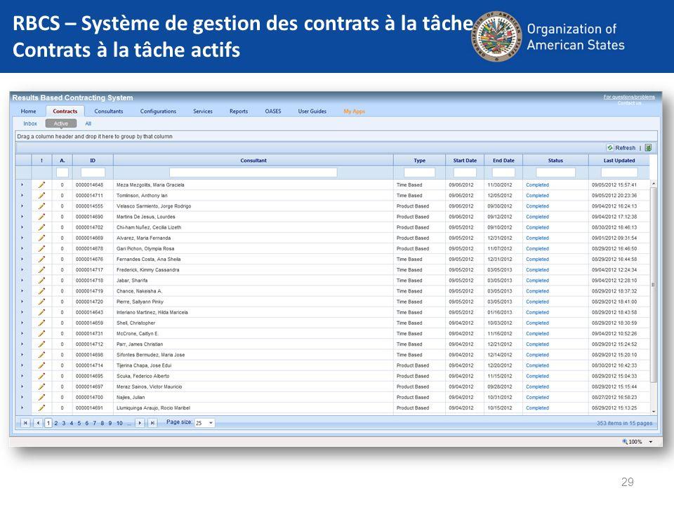 29 RBCS – Système de gestion des contrats à la tâche Contrats à la tâche actifs