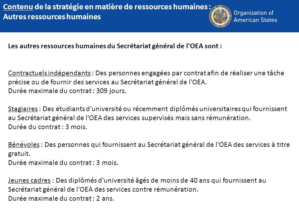 Les autres ressources humaines du Secrétariat général de l'OEA sont : Contractuels indépendants : Des personnes engagées par contrat afin de réaliser