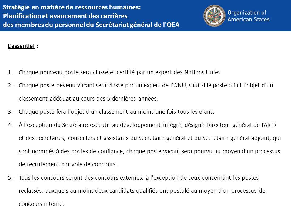 Stratégie en matière de ressources humaines: Planification et avancement des carrières des membres du personnel du Secrétariat général de l'OEA Lessen