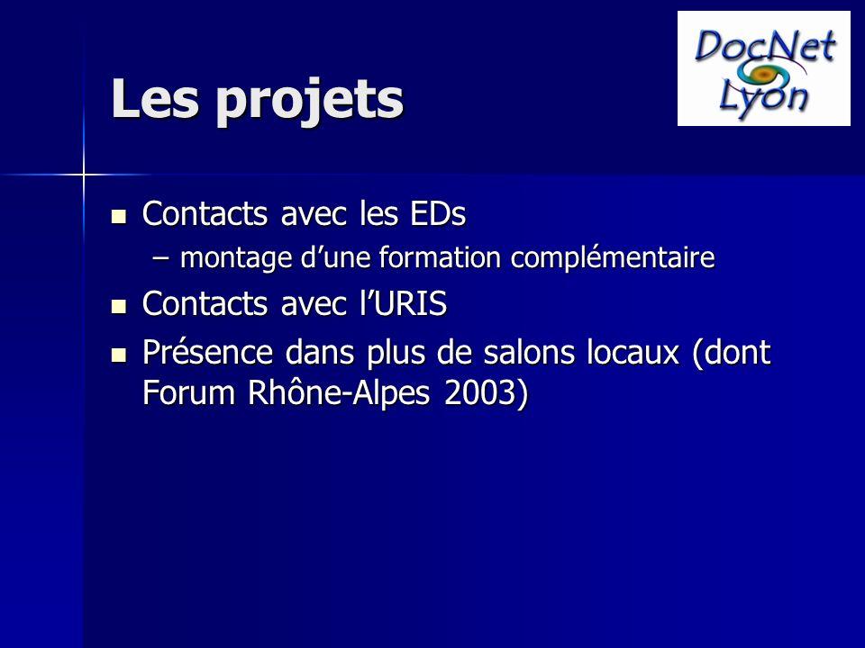 Les projets Contacts avec les EDs Contacts avec les EDs –montage dune formation complémentaire Contacts avec lURIS Contacts avec lURIS Présence dans plus de salons locaux (dont Forum Rhône-Alpes 2003) Présence dans plus de salons locaux (dont Forum Rhône-Alpes 2003)