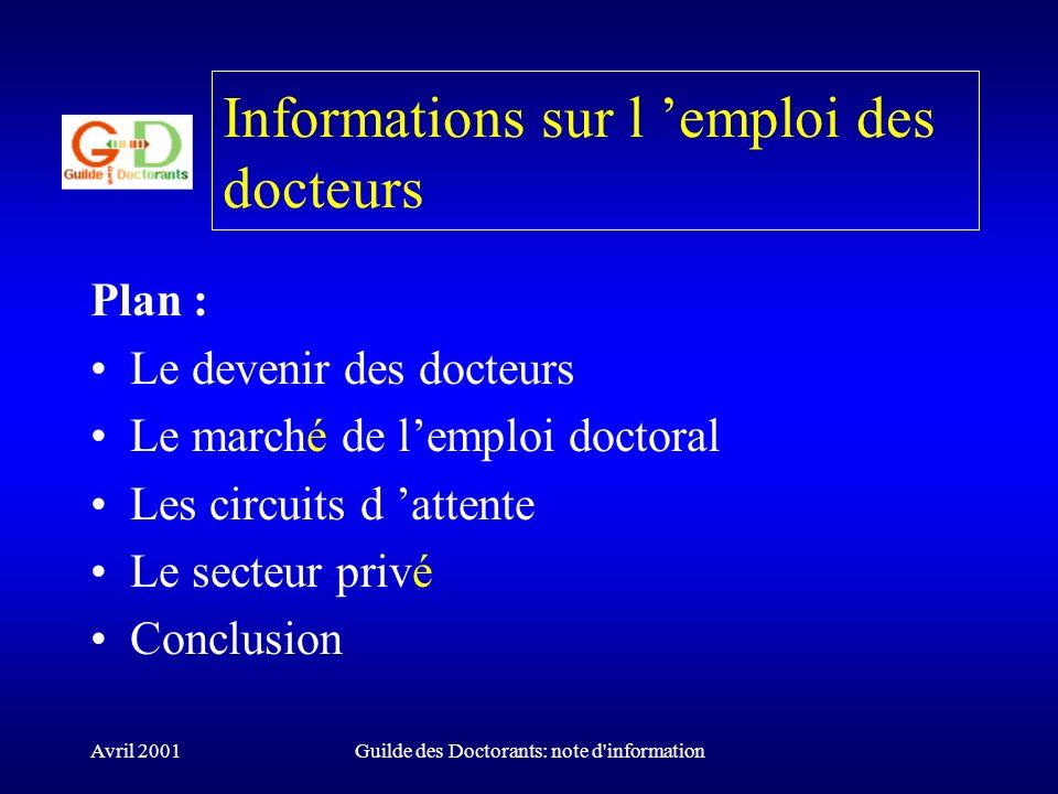 Avril 2001Guilde des Doctorants: note d'information Informations sur l emploi des docteurs Plan : Le devenir des docteurs Le marché de lemploi doctora