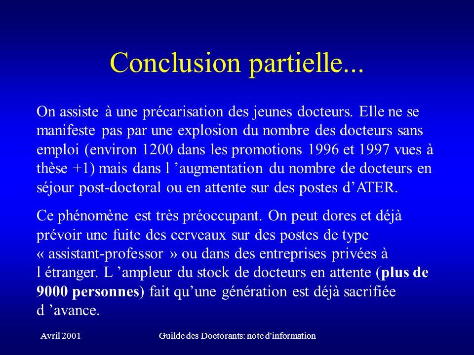 Avril 2001Guilde des Doctorants: note d'information Conclusion partielle... On assiste à une précarisation des jeunes docteurs. Elle ne se manifeste p