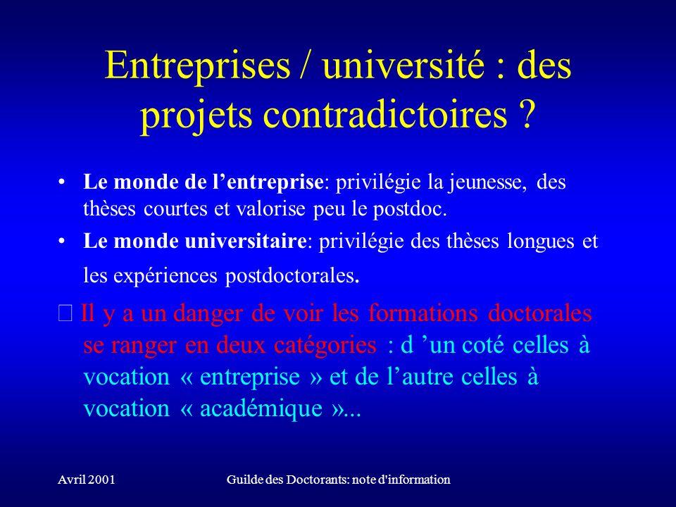 Avril 2001Guilde des Doctorants: note d'information Entreprises / université : des projets contradictoires ? Le monde de lentreprise: privilégie la je