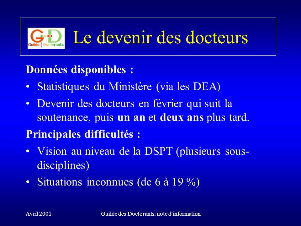 Avril 2001Guilde des Doctorants: note d'information Le devenir des docteurs Données disponibles : Statistiques du Ministère (via les DEA) Devenir des