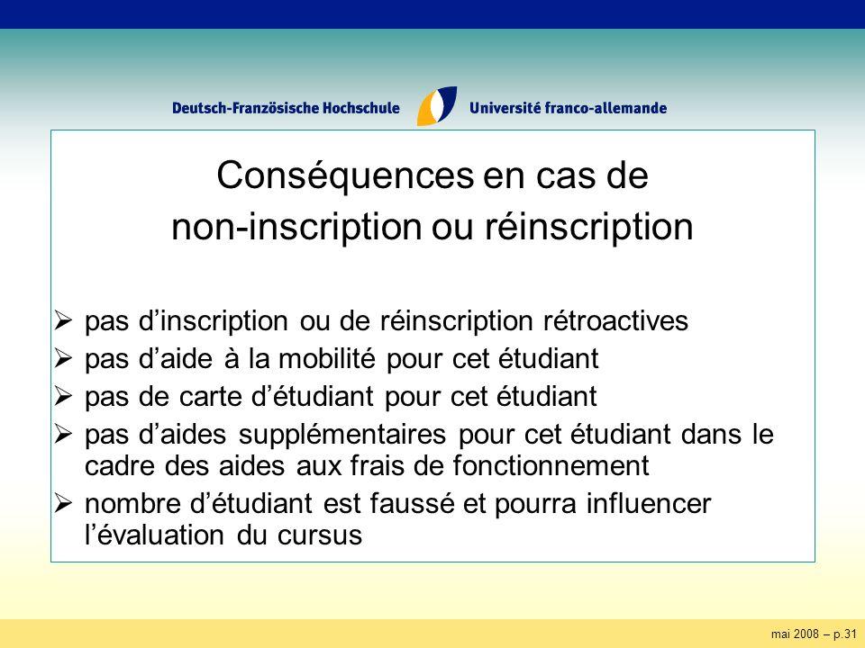 mai 2008 – p.31 Conséquences en cas de non-inscription ou réinscription pas dinscription ou de réinscription rétroactives pas daide à la mobilité pour