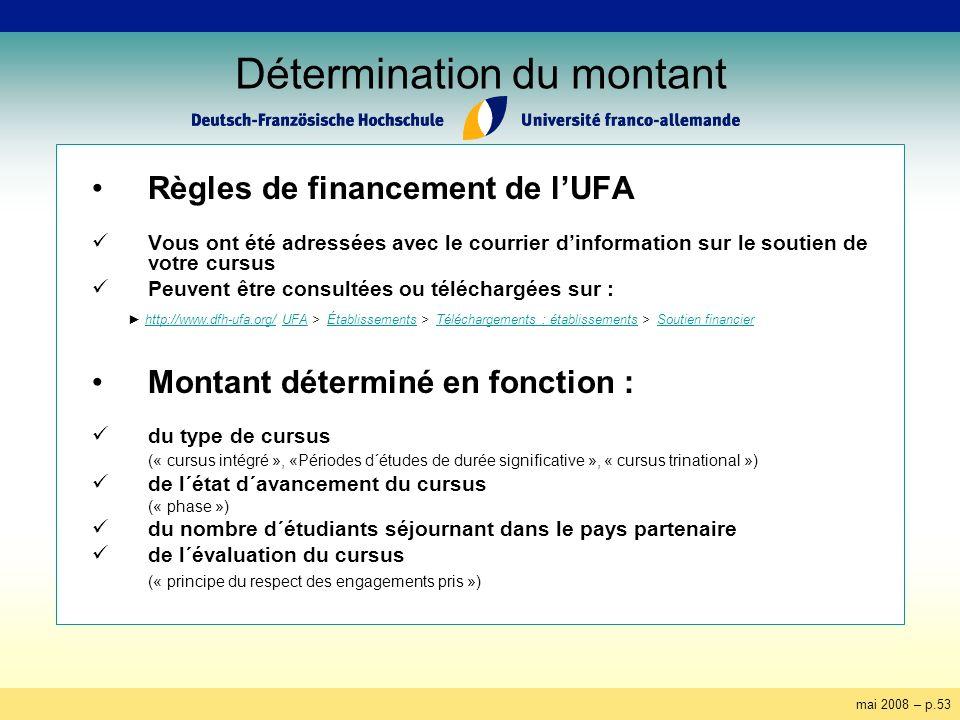 mai 2008 – p.53 Détermination du montant Règles de financement de lUFA Vous ont été adressées avec le courrier dinformation sur le soutien de votre cu