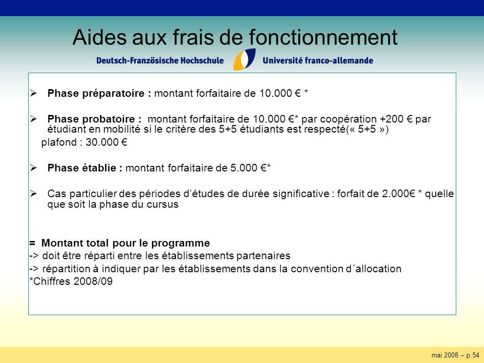 mai 2008 – p.54 Aides aux frais de fonctionnement Phase préparatoire : montant forfaitaire de 10.000 * Phase probatoire : montant forfaitaire de 10.00