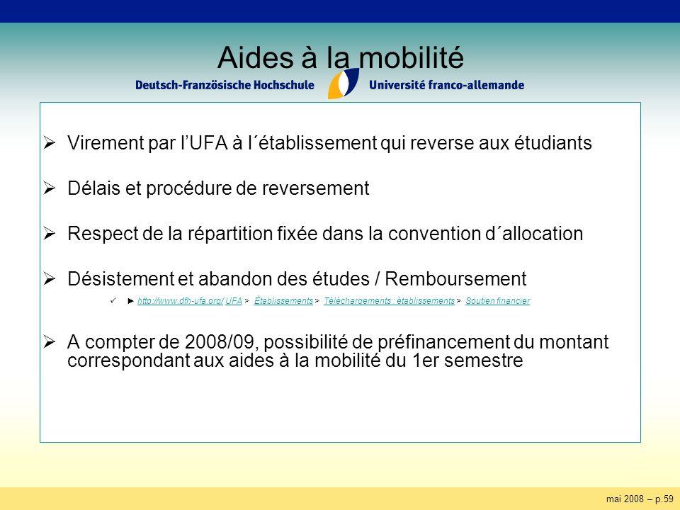mai 2008 – p.59 Aides à la mobilité Virement par lUFA à l´établissement qui reverse aux étudiants Délais et procédure de reversement Respect de la rép