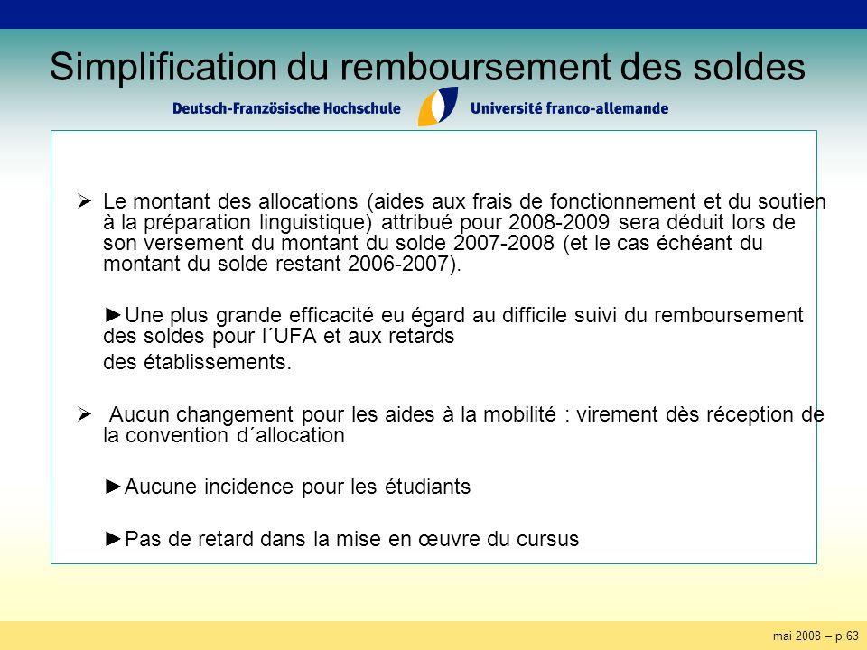 mai 2008 – p.63 Simplification du remboursement des soldes Le montant des allocations (aides aux frais de fonctionnement et du soutien à la préparatio