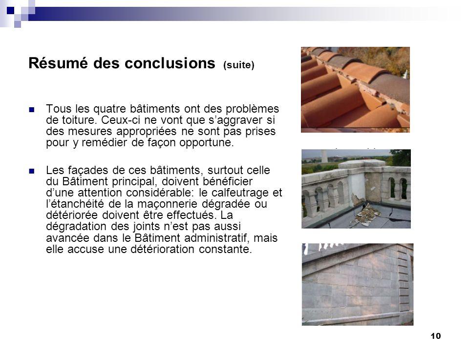 10 Résumé des conclusions (suite) Tous les quatre bâtiments ont des problèmes de toiture.