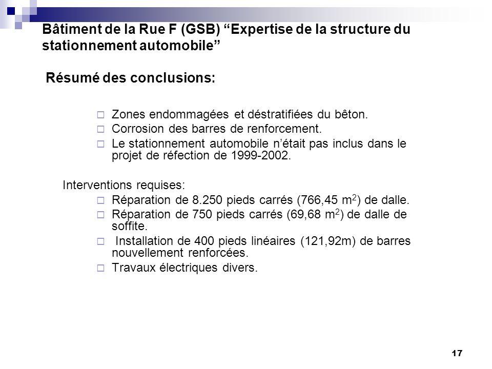17 Bâtiment de la Rue F (GSB) Expertise de la structure du stationnement automobile Résumé des conclusions: Zones endommagées et déstratifiées du bêton.