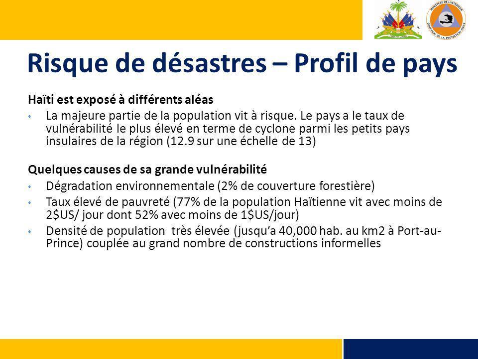 Risque de désastres – Profil de pays Haïti est exposé à différents aléas La majeure partie de la population vit à risque. Le pays a le taux de vulnéra