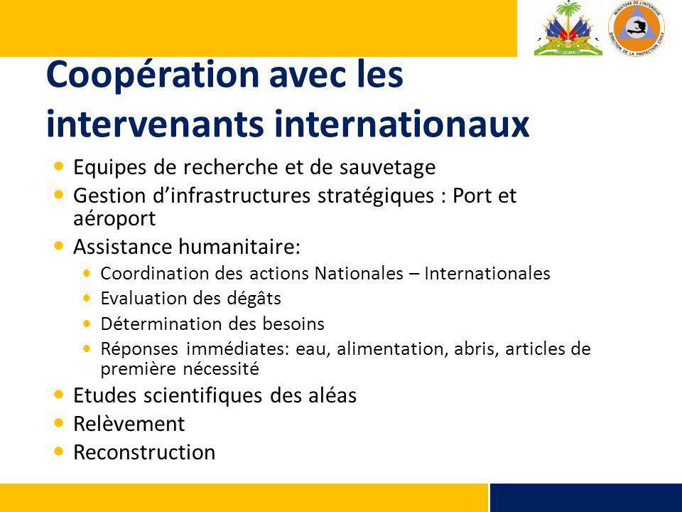 Coopération avec les intervenants internationaux Equipes de recherche et de sauvetage Gestion dinfrastructures stratégiques : Port et aéroport Assista