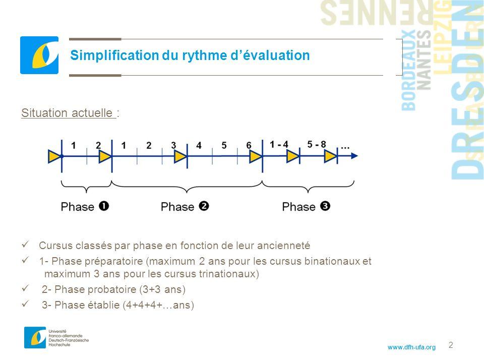 www.dfh-ufa.org 2 Simplification du rythme dévaluation Situation actuelle : Cursus classés par phase en fonction de leur ancienneté 1- Phase préparatoire (maximum 2 ans pour les cursus binationaux et maximum 3 ans pour les cursus trinationaux) 2- Phase probatoire (3+3 ans) 3- Phase établie (4+4+4+…ans)