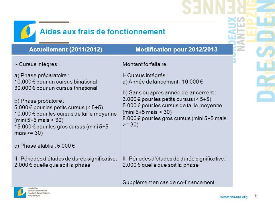 www.dfh-ufa.org 6 Aides aux frais de fonctionnement Actuellement (2011/2012)Modification pour 2012/2013 I- Cursus intégrés : a) Phase préparatoire : 10.000 pour un cursus binational 30.000 pour un cursus trinational b) Phase probatoire : 5.000 pour les petits cursus (< 5+5) 10.000 pour les cursus de taille moyenne (mini 5+5 mais < 30) 15.000 pour les gros cursus (mini 5+5 mais >= 30) c) Phase établie : 5.000 II- Périodes détudes de durée significative: 2.000 quelle que soit la phase Montant forfaitaire : I- Cursus intégrés : a) Année de lancement : 10.000 b) Sans ou après année de lancement : 3.000 pour les petits cursus (< 5+5) 5.000 pour les cursus de taille moyenne (mini 5+5 mais < 30) 8.000 pour les gros cursus (mini 5+5 mais >= 30) II- Périodes détudes de durée significative: 2.000 quelle que soit la phase Supplément en cas de co-financement