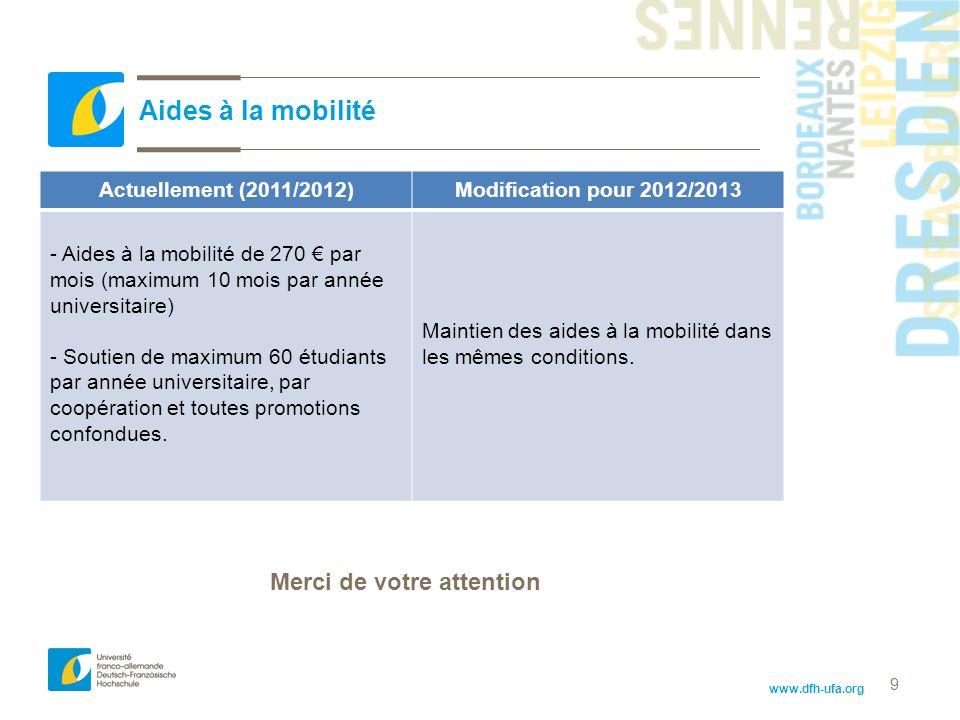 www.dfh-ufa.org 9 Aides à la mobilité Actuellement (2011/2012)Modification pour 2012/2013 - Aides à la mobilité de 270 par mois (maximum 10 mois par année universitaire) - Soutien de maximum 60 étudiants par année universitaire, par coopération et toutes promotions confondues.