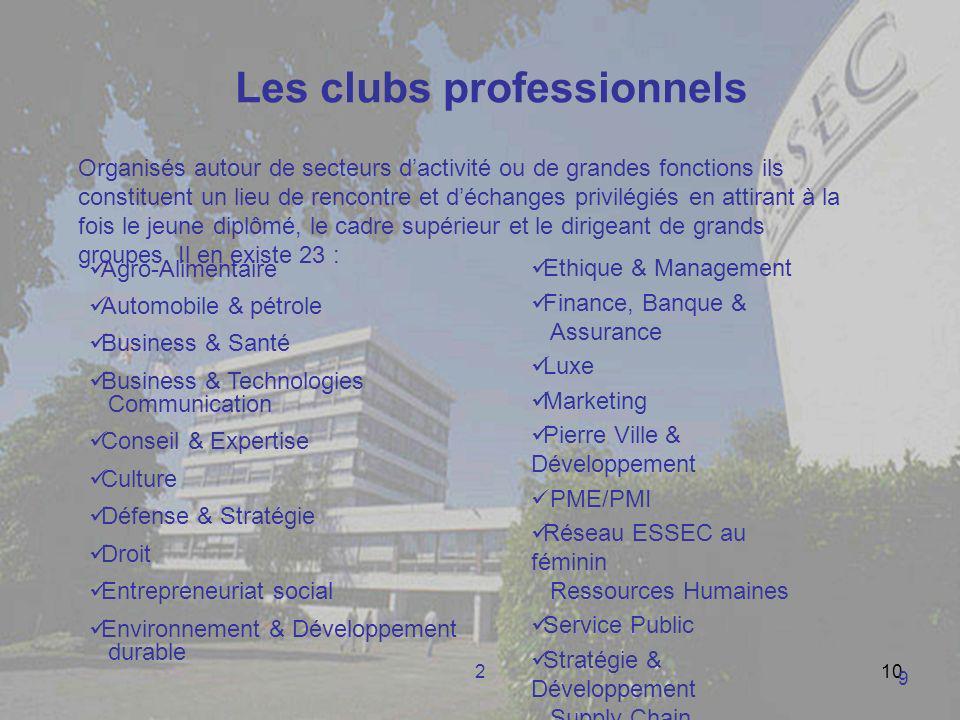 210 Les clubs professionnels Organisés autour de secteurs dactivité ou de grandes fonctions ils constituent un lieu de rencontre et déchanges privilégiés en attirant à la fois le jeune diplômé, le cadre supérieur et le dirigeant de grands groupes.