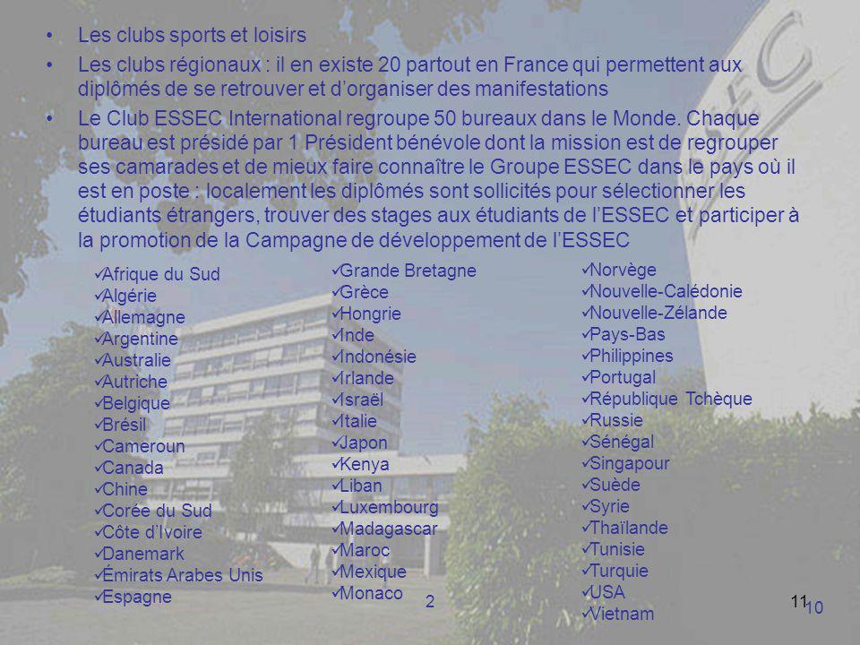 211 Les clubs sports et loisirs Les clubs régionaux : il en existe 20 partout en France qui permettent aux diplômés de se retrouver et dorganiser des manifestations Le Club ESSEC International regroupe 50 bureaux dans le Monde.