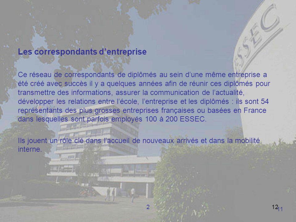 212 Les correspondants dentreprise Ce réseau de correspondants de diplômés au sein dune même entreprise a été créé avec succès il y a quelques années