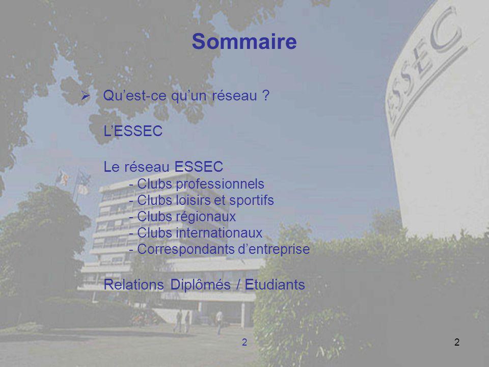 22 Sommaire Quest-ce quun réseau ? LESSEC Le réseau ESSEC - Clubs professionnels - Clubs loisirs et sportifs - Clubs régionaux - Clubs internationaux