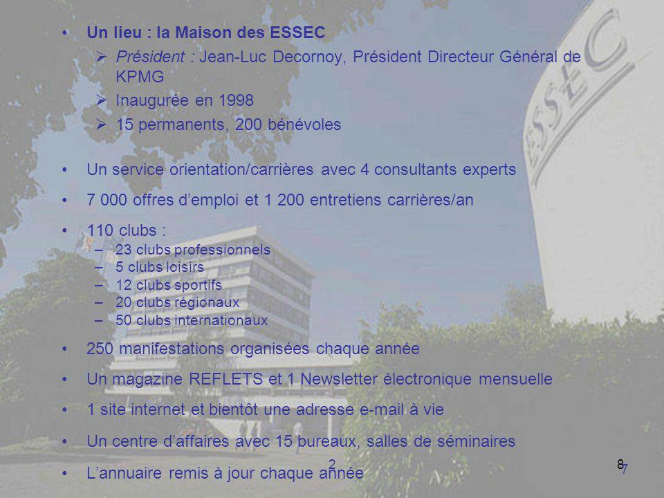 28 Un lieu : la Maison des ESSEC Président : Jean-Luc Decornoy, Président Directeur Général de KPMG Inaugurée en 1998 15 permanents, 200 bénévoles Un