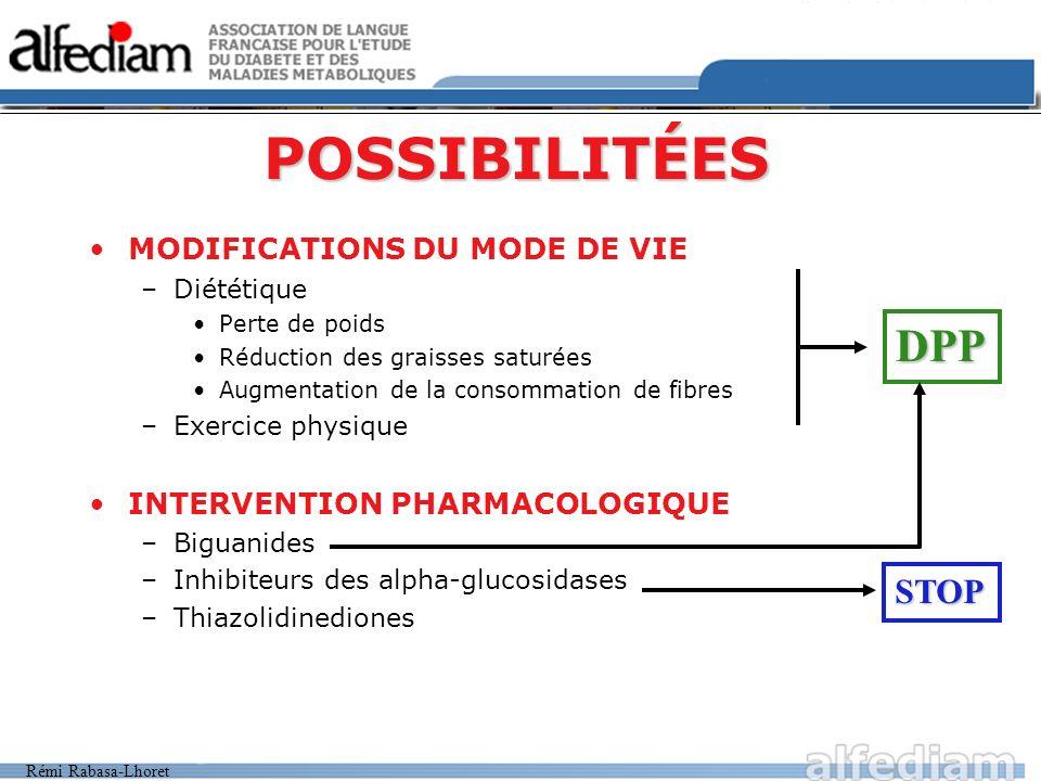 Rémi Rabasa-Lhoret OBJECTIFS-DPP Objectif primaire –« Une intervention sur le mode de vie ou la prescription dun biguanide (metformine) permettent-ils de prévenir ou retarder lapparition du diabète de type 2 .