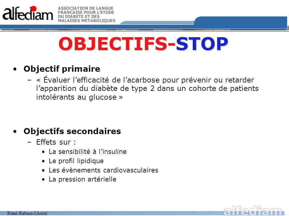 Rémi Rabasa-Lhoret OBJECTIFS-STOP Objectif primaire –« Évaluer lefficacité de lacarbose pour prévenir ou retarder lapparition du diabète de type 2 dan
