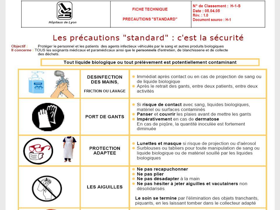 MC.NICOLLE 17 Rappel Masque chirurgicalMasque chirurgical Appareil de protectionAppareil de protection respiratoire respiratoire