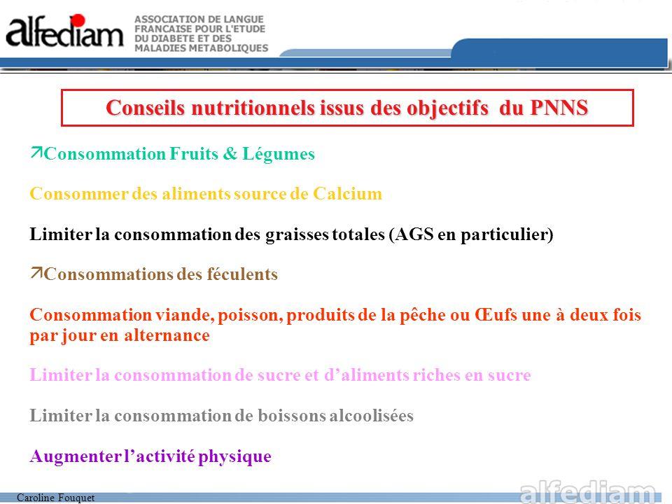 Caroline Fouquet Conseils nutritionnels issus des objectifs du PNNS Consommation Fruits & Légumes Consommer des aliments source de Calcium Limiter la