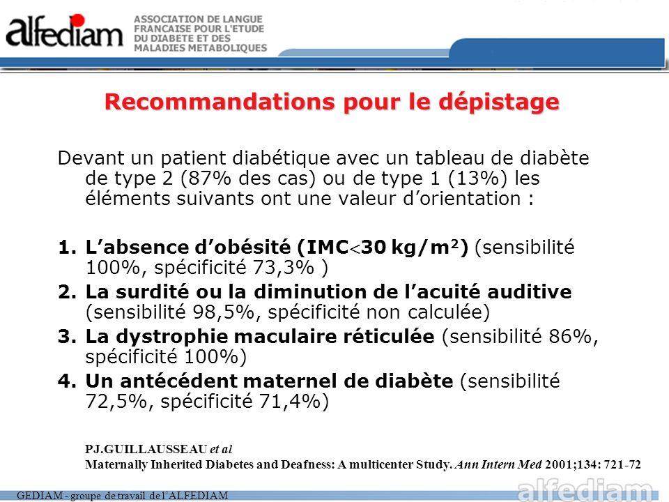 GEDIAM - groupe de travail de lALFEDIAM Recommandations pour le dépistage Devant un patient diabétique avec un tableau de diabète de type 2 (87% des cas) ou de type 1 (13%) les éléments suivants ont une valeur dorientation : 1.Labsence dobésité (IMC30 kg/m 2 ) (sensibilité 100%, spécificité 73,3% ) 2.La surdité ou la diminution de lacuité auditive (sensibilité 98,5%, spécificité non calculée) 3.La dystrophie maculaire réticulée (sensibilité 86%, spécificité 100%) 4.Un antécédent maternel de diabète (sensibilité 72,5%, spécificité 71,4%) PJ.GUILLAUSSEAU et al Maternally Inherited Diabetes and Deafness: A multicenter Study.