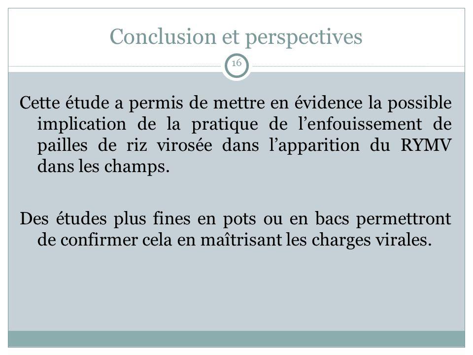 Conclusion et perspectives Cette étude a permis de mettre en évidence la possible implication de la pratique de lenfouissement de pailles de riz viros