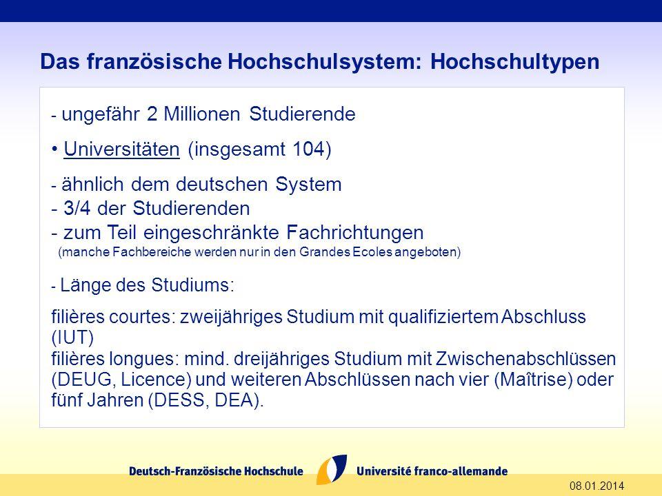 08.01.2014 Das französische Hochschulsystem: Hochschultypen - ungefähr 2 Millionen Studierende Universitäten (insgesamt 104) - ähnlich dem deutschen S