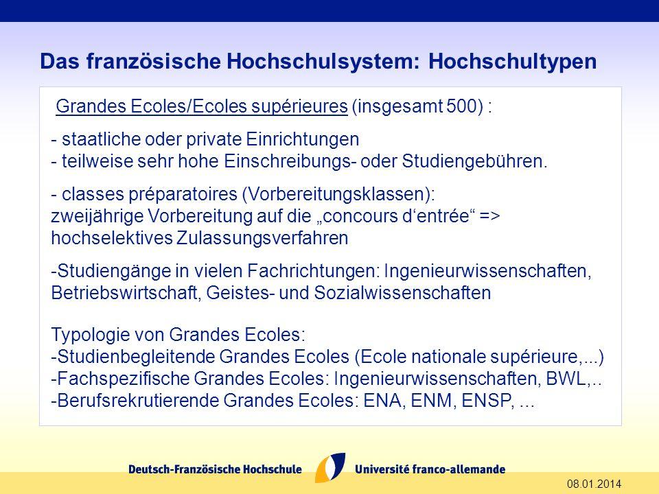08.01.2014 Das französische Hochschulsystem: Hochschultypen Grandes Ecoles/Ecoles supérieures (insgesamt 500) : - staatliche oder private Einrichtunge