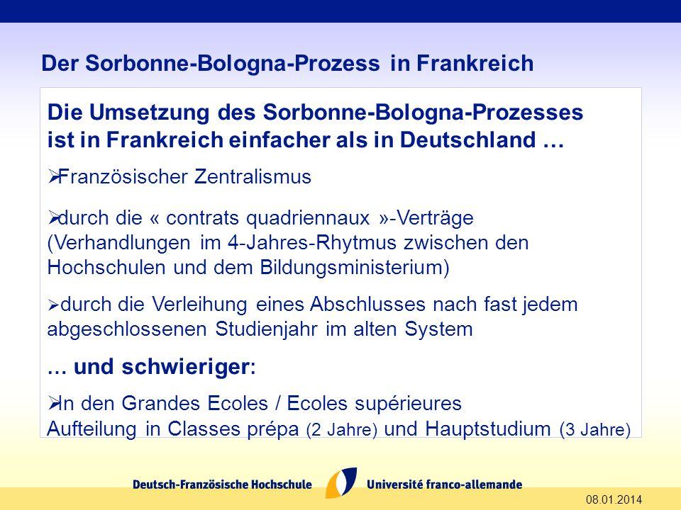 08.01.2014 Der Sorbonne-Bologna-Prozess in Frankreich Die Umsetzung des Sorbonne-Bologna-Prozesses ist in Frankreich einfacher als in Deutschland … Fr