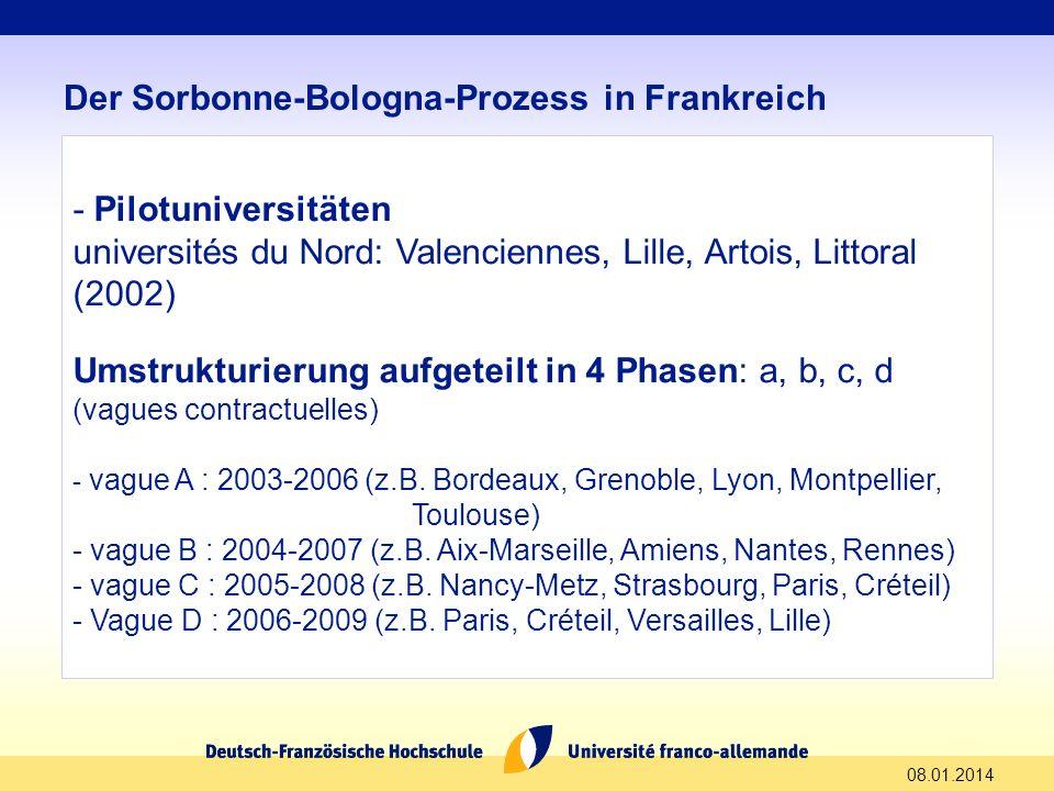 08.01.2014 Der Sorbonne-Bologna-Prozess in Frankreich - Pilotuniversitäten universités du Nord: Valenciennes, Lille, Artois, Littoral (2002) Umstruktu