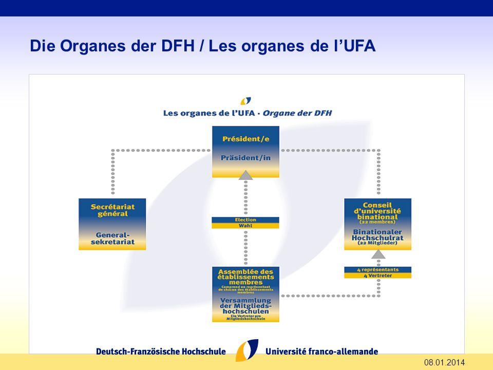08.01.2014 Die Organes der DFH / Les organes de lUFA