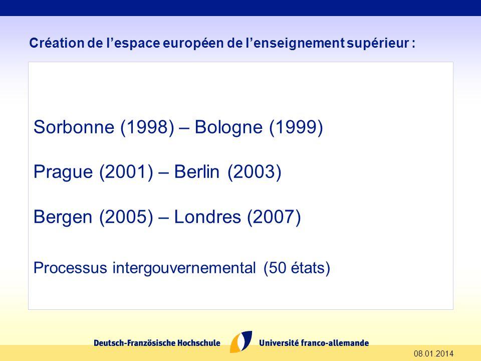 08.01.2014 Création de lespace européen de lenseignement supérieur : Sorbonne (1998) – Bologne (1999) Prague (2001) – Berlin (2003) Bergen (2005) – Lo