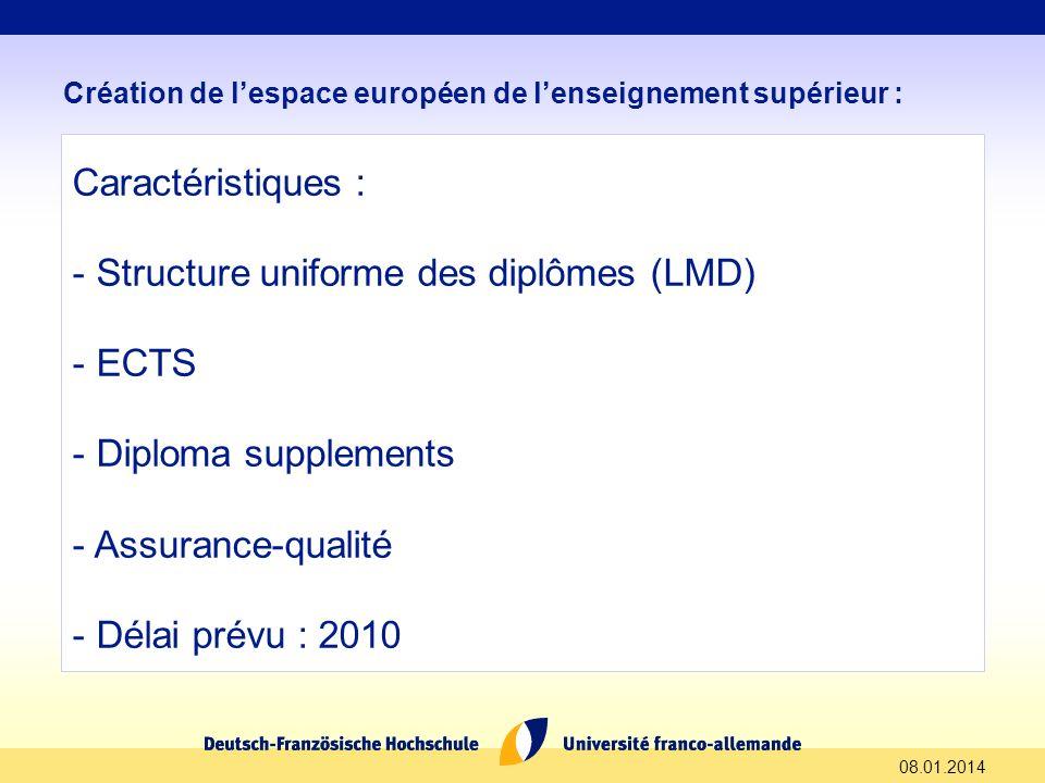 08.01.2014 Création de lespace européen de lenseignement supérieur : Caractéristiques : - Structure uniforme des diplômes (LMD) - ECTS - Diploma suppl