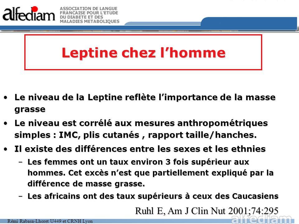 Rémi Rabasa-Lhoret U449 et CRNH Lyon Leptine chez lhomme Le niveau de la Leptine reflète limportance de la masse grasseLe niveau de la Leptine reflète