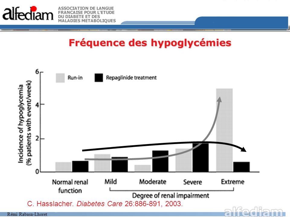 Rémi Rabasa-Lhoret Fréquence des hypoglycémies C. Hasslacher. Diabetes Care 26:886-891, 2003.