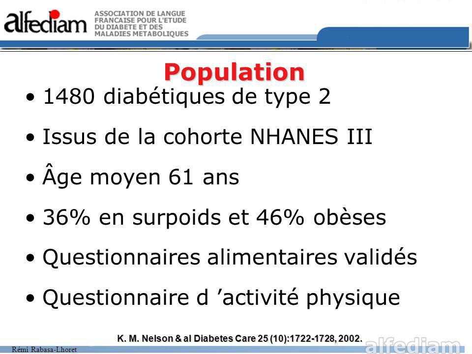 Rémi Rabasa-Lhoret 1480 diabétiques de type 2 Issus de la cohorte NHANES III Âge moyen 61 ans 36% en surpoids et 46% obèses Questionnaires alimentaires validés Questionnaire d activité physique K.