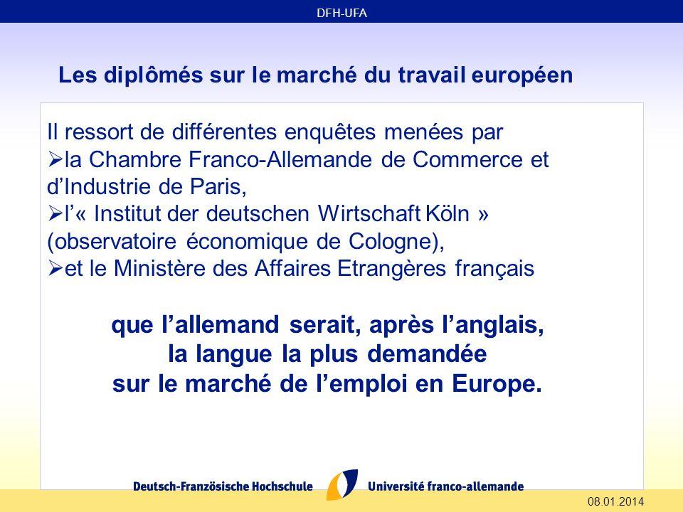 Les diplômés sur le marché du travail européen 08.01.2014 En France, 4000 postes de cadres parlant allemand seraient non pourvus, les grands groupes allemands seraient particulièrement demandeurs de personnel français qualifié.