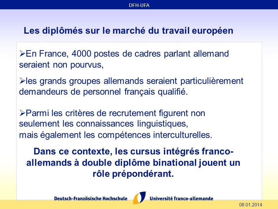 Les diplômés sur le marché du travail européen 08.01.2014 En France, 4000 postes de cadres parlant allemand seraient non pourvus, les grands groupes a